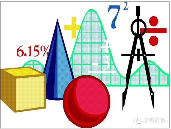 初中数学的思维导图 全面的知识点,强大思维工具