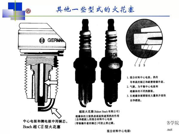 汽车发动机点火系统详解高清图片