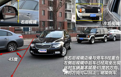 【驾校不教】超实用侧技巧停车视频方位英语教学小学全集图片