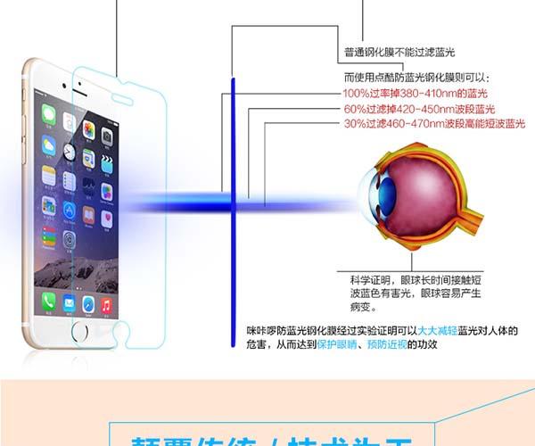 蓝光伤害眼睛!Micolor防蓝光钢化膜,不答应!