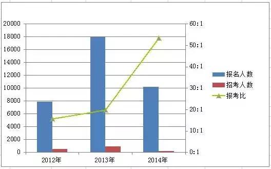 广西人口死亡率_2012年广西人口数