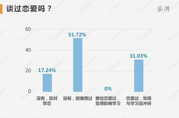 大���看2015年高考�钤�:九成�]上�^�a�班三成��^���