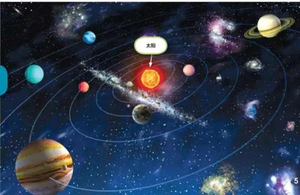 """与其他8颗大行星一同组成经典的""""太阳系九大行星"""".图片"""