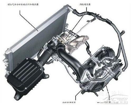 发动机冷却系统与冷却系统大循环 小循环