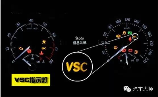涨姿势:汽车仪表盘30个指示灯完全解读图片