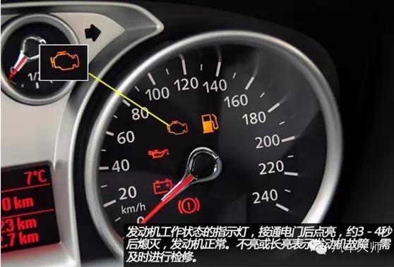 涨姿势:汽车仪表盘30个指示灯完全解读