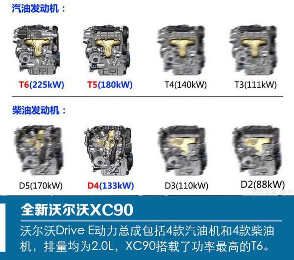 缸数一定是豪华标签么 看全新沃尔沃XC90如高清图片