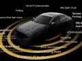 [海外新车]2016款全新奔驰E级高科技配置