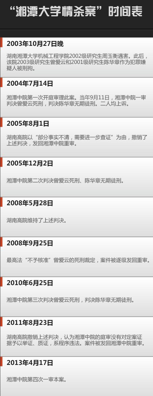 澎湃新闻制图 刘筝