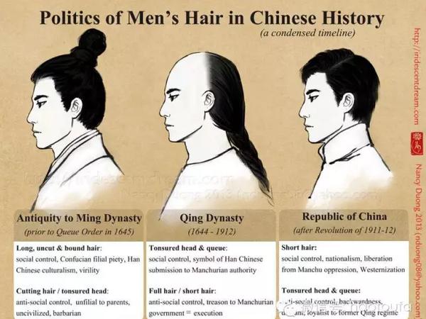 为什么唐朝美女那么多!因为她们的发型实在太