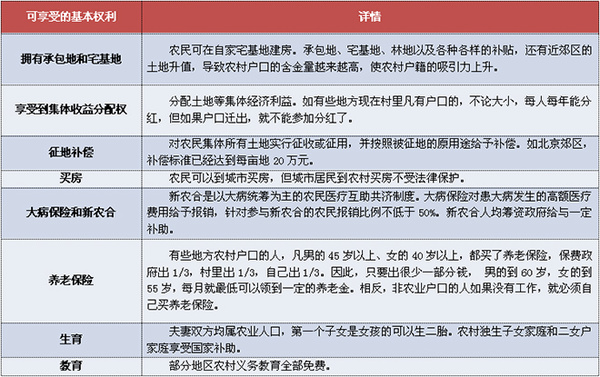 沧州常住人口_河北未来有望崛起的城市,保定 邯郸落选,不是石家庄也不是唐山