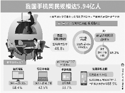 我国网民已达6.68亿人(图),2015年我国网民人