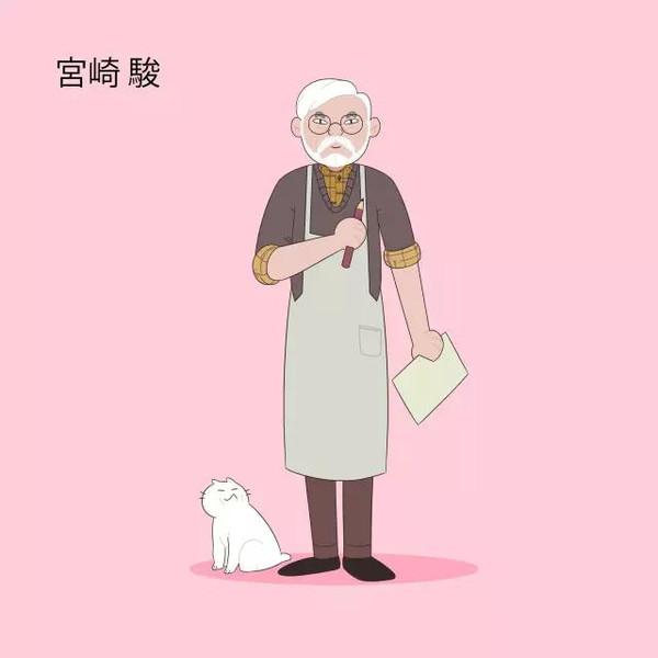 造梦| 宫崎骏