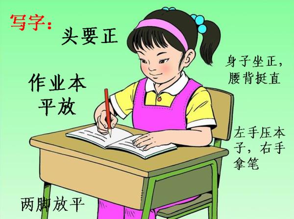 孩子正确的执笔写字姿势,太重要了 很多孩子都拿