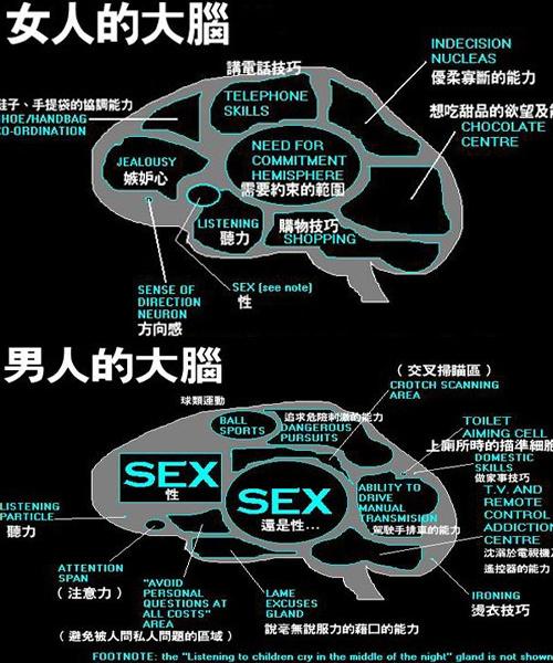 南京检查女性能否生育需要检查什么事项39健康网_女性生殖系统健康做什么检查_30岁女性健康检查项目