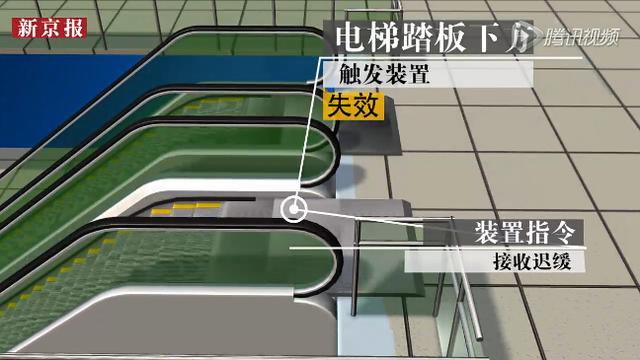 """专家分析称,荆州""""吃人""""电梯触发装置可能失效或接收迟缓"""