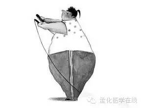 怎么运动减肥图片