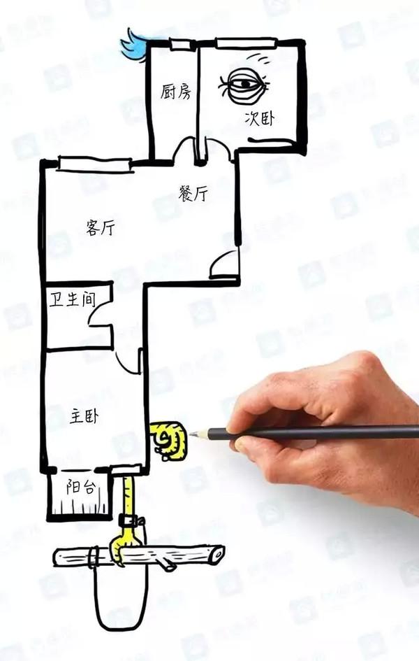 房通网手绘北京奇葩户型图