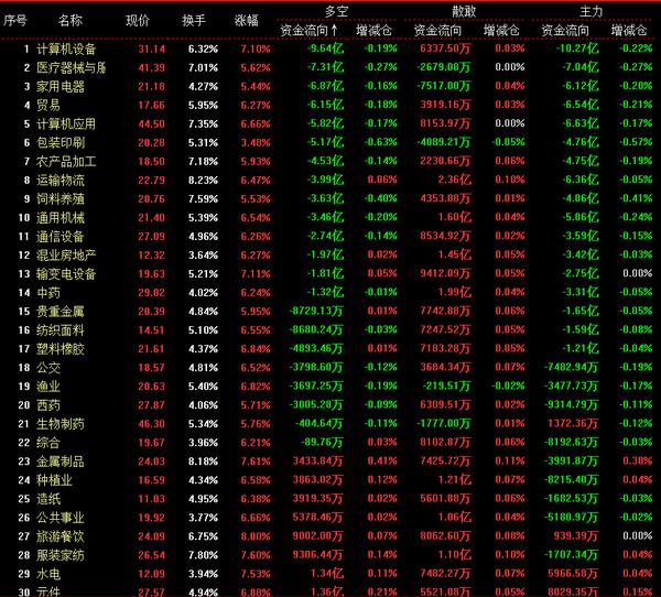 搜狐股市行情_搜狐股票行情查询【相关词_ 搜狐股票行情】_捏游