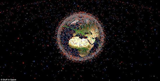 这幅人造残骸分布图显示了地球轨道上的太空垃圾越来越多、越来越拥挤<b
