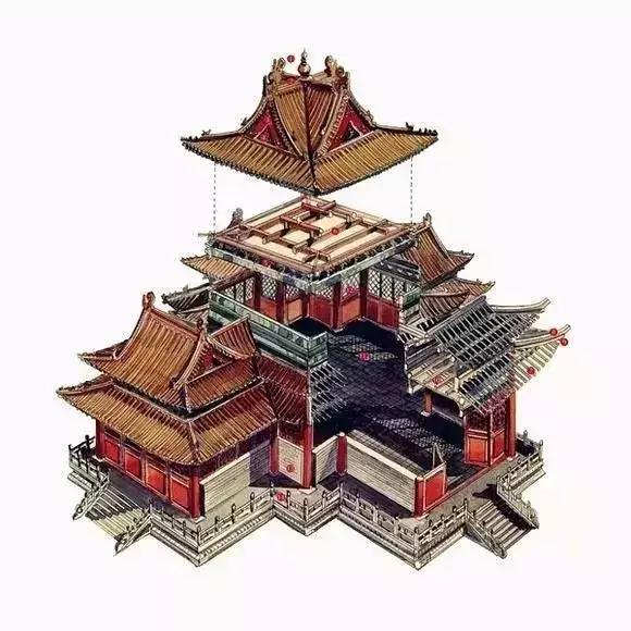 【揭秘】中国古代宫殿才是世界上最复杂的建筑!图片