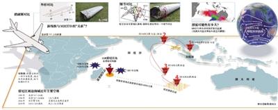 法属留尼汪岛发现疑似MH370残骸