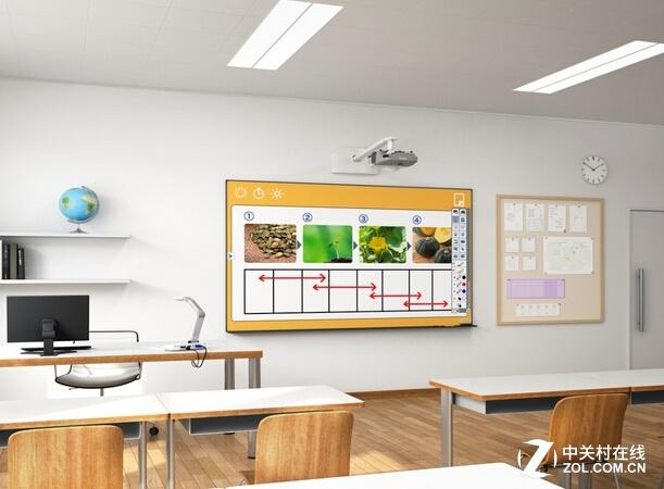 未来教室是怎样 最云端化的教育投影荐