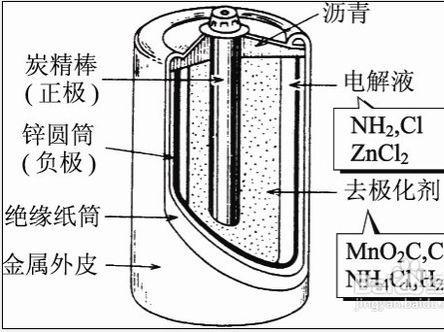 电动汽车锂电池五大正极材料性能对比图片