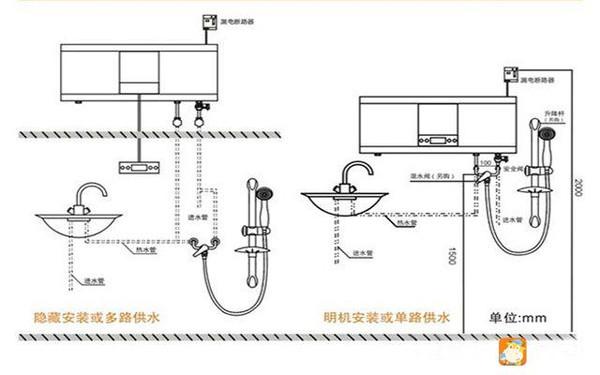 购买淋浴龙头时,卖家通常会赠送两个转接头,以便混水阀接水口能够接到图片