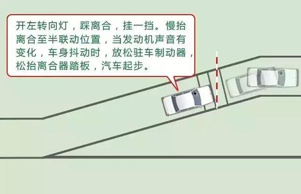 坡道起步_科目二考试:坡道定点停车和起步 通过技巧