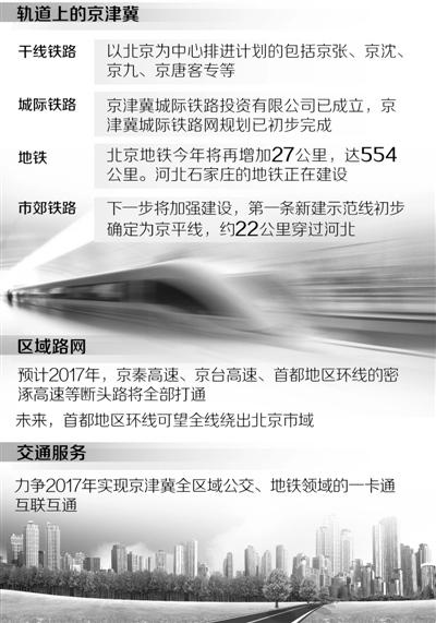 中新�W8月1日� (�N卿) �g隔中共中心政治局���h��^《京津冀�f同�_展����V�I》已通�^�砣���月,京津冀�f同�_展的�P�方��M入研制和��的�P�I期,囊括交通、工�I、�h保等施行��t,估�都�o望在本年�瘸雠_。�P于一般老�n生�碇v,除了有�Φ�^���一�w化�_展的等待,更多的仍是�P�言谏��中能取得哪些��惠。