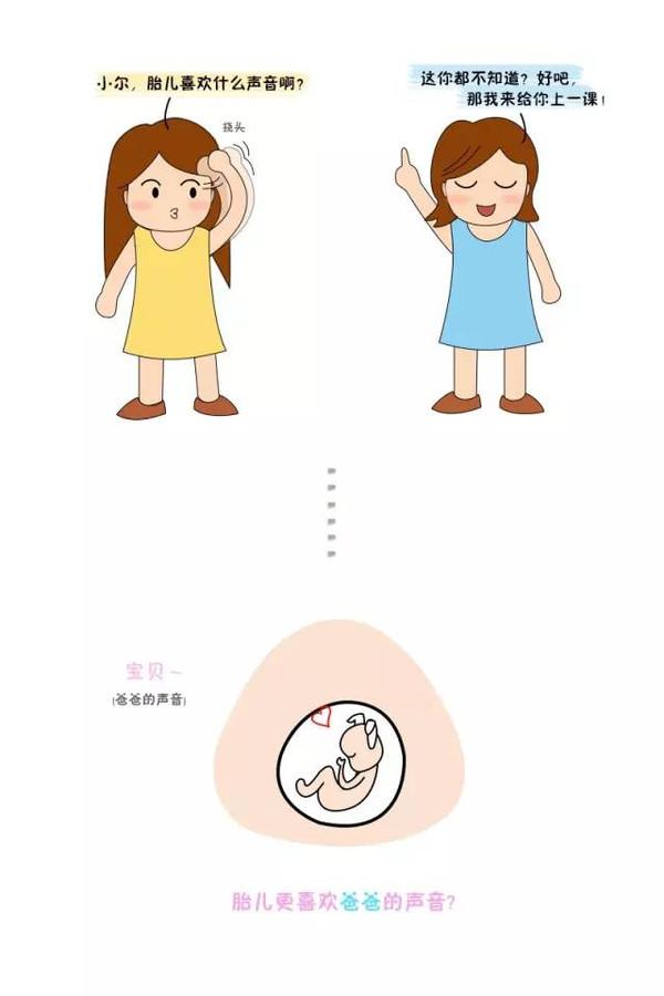 宝宝在妈妈肚子里真的可以听见你的声音吗图片