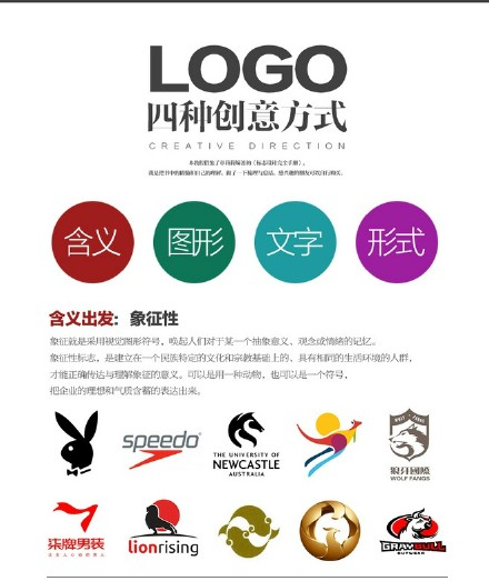logo四种创意方式,从含义,图形,文字,形式,来讲解和分析思路,值得参考