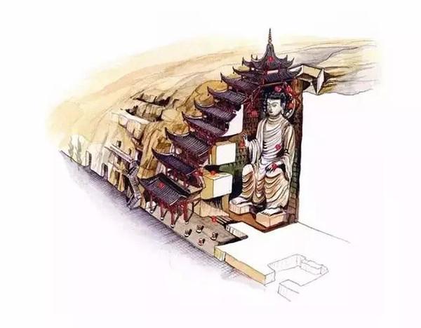 中国经典建筑手绘与剖视