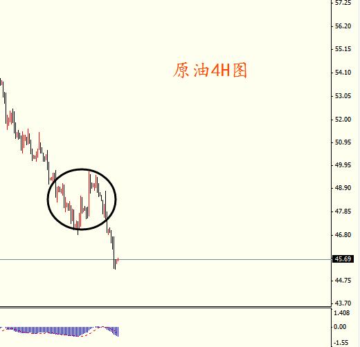 撤离组图 中国股市和希腊公投的关系
