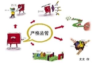 食品安全要建立 严格的监督管理制度(图)