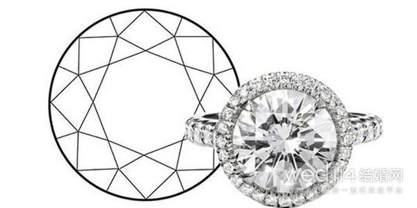 钻石切割形状有哪些