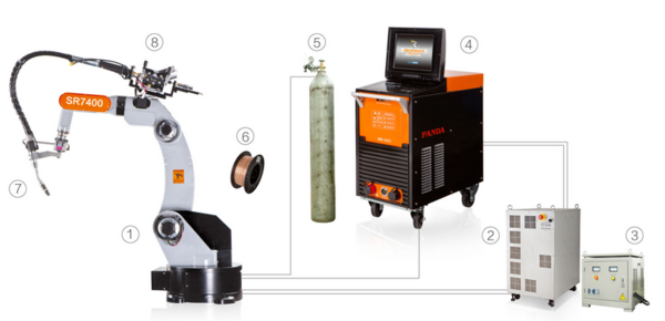 点焊机器人的焊钳,用电伺服点焊钳,焊钳的张开和闭合由伺服电机驱动图片