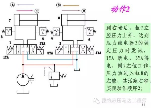 常用液压基本回路原理与应用图片