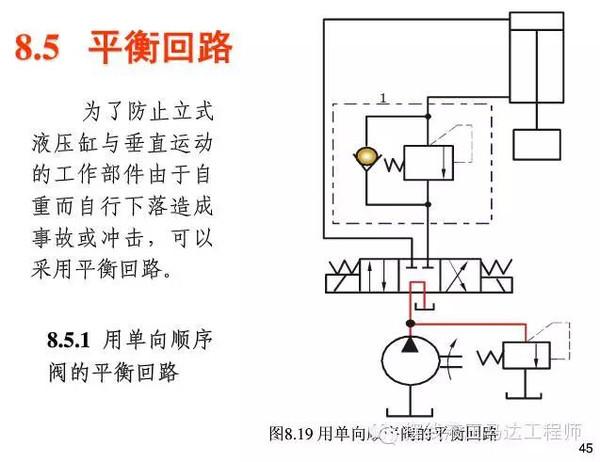 液压回路的基本原理_液压回路图