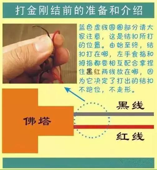 平结戒指编法图解步骤