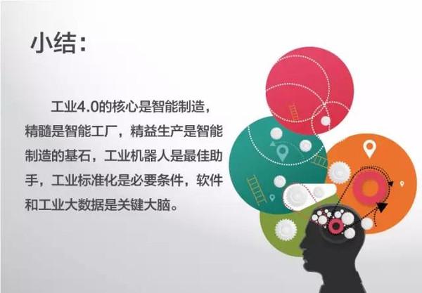工业4.0将是整个中国时代性的革命