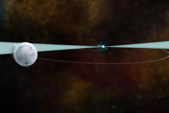 科学家花费二十多年时间连续观测系统为PSR