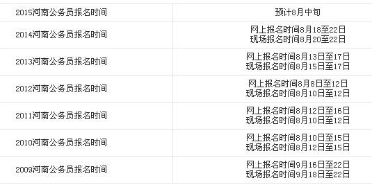 河池公务员考试报名_【报名时间】2015河南公务员考试报名时间