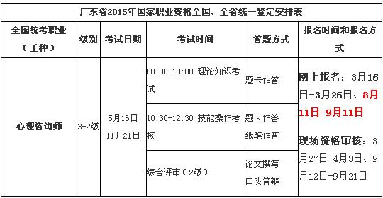 2015下半年广东心理咨询师考试报名开始
