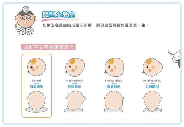 当婴儿吃完奶后,总习惯于往右侧睡,这样适合胃的水平位,并不会对图片