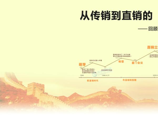 王利明:中国传销到直销20年发展史