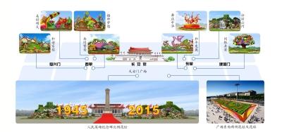 天安门广场及长安街沿线花卉布置示意图 京华时报制图谢瑶