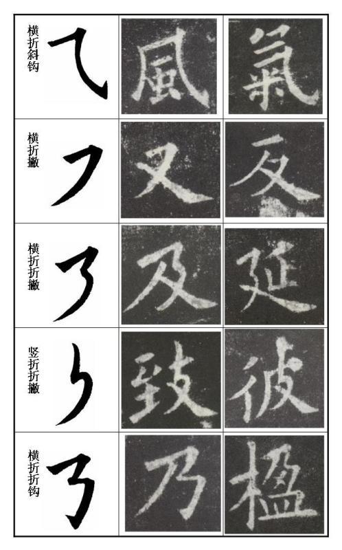 九成宫 常用笔画及字例解析