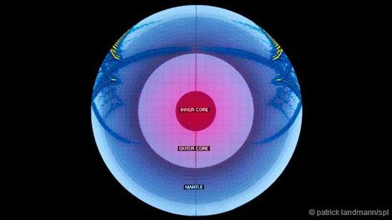 地球的内部圈层结构示意图 新浪科技讯 北京时间8月17日消息,据英国广播公司(BBC)网站报道,人类已经遍布整个地球我们占据了陆地,我们能够在空中飞行,或者潜入最深的洋底,我们甚至还登上了月球。然而有一个地方我们却从未能抵达,那就是地球的核心。 我们甚至还远远谈不上哪怕是接近地球核心的程度。地球的中心点位于我们脚下6000公里深处,甚至是地球核区的外侧边界也在我们脚下3000公里左右的深处。而相比之下,人类迄今钻探的最深记录是12.